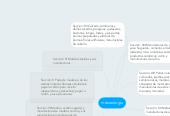 Mind map: merceologia
