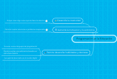Mind map: Programación en la Educación