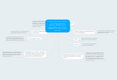 Mind map: To what extent does nature vs. nurture affect determine whether a child becomes a psychopaths? How do their childhood turn them into what they are?