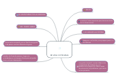 Mind map: MI VIDA COTIDIANA