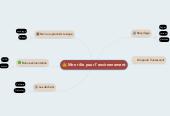 Mind map: Mon rôle pour l'environnement
