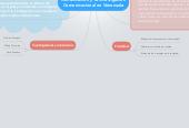 Mind map: Investigación en medios decomunicación y la InvestigaciónComunicacional en Venezuela