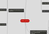 Mind map: Líneas y puntos