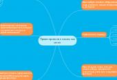Mind map: Проектирование локальных сетей