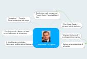 Mind map: Leonardo DiCaprio