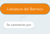 Mind map: Literatura del Barroco