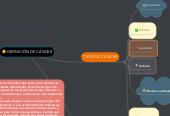 Mind map: DEFINICIÓN DE CÁNCER