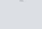 Mind map: Origen Informático de la Contabilidad.
