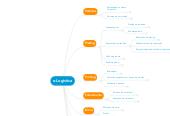 Mind map: e-Logística