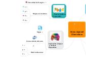 Mind map: Cómo Aprendí Cibercultura