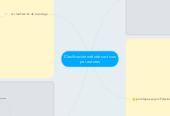 Mind map: Clasificación métodos activos por autores