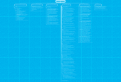 Mind map: Función Legislativa