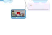 Mind map: Adecuaciones :Es adaptar ala necesidad del otro
