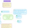 Mind map: Ambiente digitale di e-learning integrato