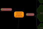 Mind map: Технические действия в армейском рукопашном бою