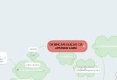 Mind map: DESENCAPSULAÇÃO DA APRENDIZAGEM
