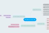 Mind map: Познавательные УУД