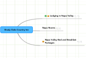 Mind map: Shady Oaks Country Inn