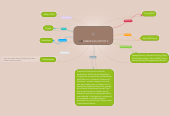 Mind map: AMERICAN HISTORY X