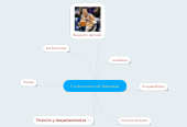 Mind map: Fundamentos del Basketball