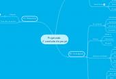 Mind map: PROJET / conduite de projet