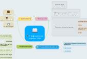 Mind map: Инструменты и сервисы ЭФУ