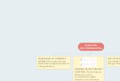 Mind map: INDUCCIÓN ELECTROMAGNETICA.