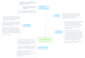 Mind map: ELECTRONICA