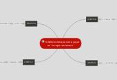 Mind map: la seleciones que van a jugar en la copa centenario
