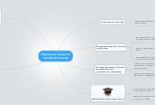 Mind map: Підвищення надійності електропостачання