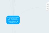 Mind map: UTH FLorida - Bachelor CONTABILIDAD GENERAL Tarea Modulo VI