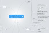Mind map: Quelques outils mobiles et web pour se simplifier la vie