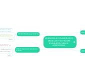Mind map: APRENDIZAJE COLABORATIVO MODELOS Y SOFTWARE EMPLEADOS PARA EL APRENDIZAJE