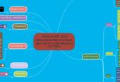 Mind map: TRABAJANDO CON ORGANIZADORES DIGITALES  MEJORO MI COMPRENSIÒN LECTORA