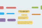 Mind map: DERECHO CONSUETUDINARIO Y LA CONSTITUCION
