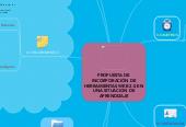 Mind map: PROPUESTA DE INCORPORACIÓN DE HERRAMIENTAS WEB 2.0 EN UNA SITUACION DE APRENDIZAJE