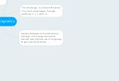 Mind map: Teaching Pragmatics