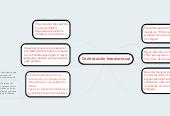 Mind map: Contratación Internacional