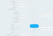 Mind map: Wethinkcode