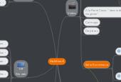 Mind map: MaJMirrorS