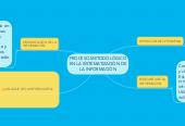 """Mind map: Transmitiendo los avances pedagógicos a la Comunidad Educativa de la I.E.E.B. """"INMACULADA DE LA MERCED"""", mediante la herramienta web 2.0 mindmeister."""