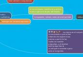 Mind map: Conocimiento previo.Punto de partida.