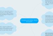Mind map: Principios para diseñar interfazde usuarios