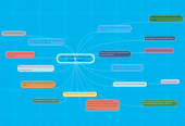 Mind map: How can we stay healthy and not get illnesses