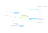 Mind map: health and sickness  in u.s. history