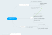 Mind map: AODA Compliance