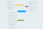 Mind map: Our Inquiry Questions