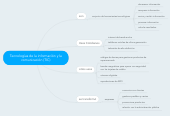 Mind map: Tecnologías de la informacíón y la comunicación (TIC)