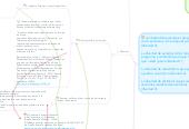 Mind map: Movimiento social por el software libre ¿Son necesarias las 4 libertades en la sociedad digital?
