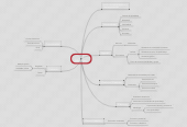 Mind map: Tics Educativas